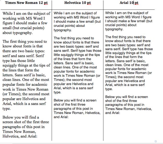 Font size comparisons